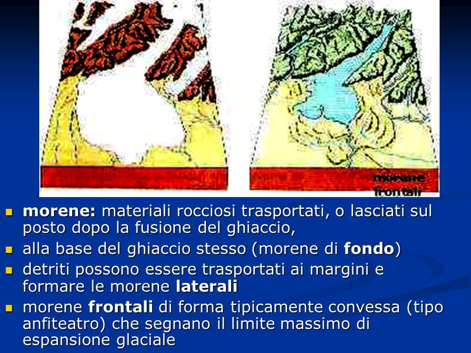 morene: materiali rocciosi trasportati, o lasciati sul posto dopo la fusione del ghiaccio, morene: materiali rocciosi trasportati, o lasciati sul post