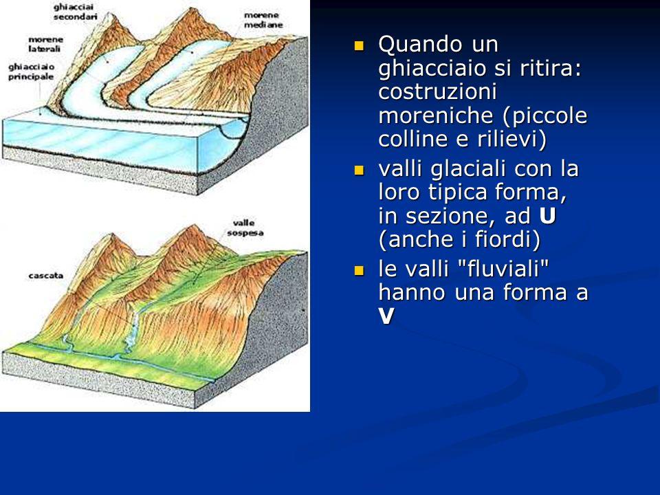 Quando un ghiacciaio si ritira: costruzioni moreniche (piccole colline e rilievi) Quando un ghiacciaio si ritira: costruzioni moreniche (piccole colline e rilievi) valli glaciali con la loro tipica forma, in sezione, ad U (anche i fiordi) valli glaciali con la loro tipica forma, in sezione, ad U (anche i fiordi) le valli fluviali hanno una forma a V le valli fluviali hanno una forma a V