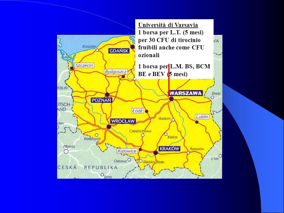 Università di Varsavia 1 borsa per L.T. (5 mesi) per 30 CFU di tirocinio fruibili anche come CFU ozionali 1 borsa per L.M. BS, BCM BE e BEV (5 mesi)