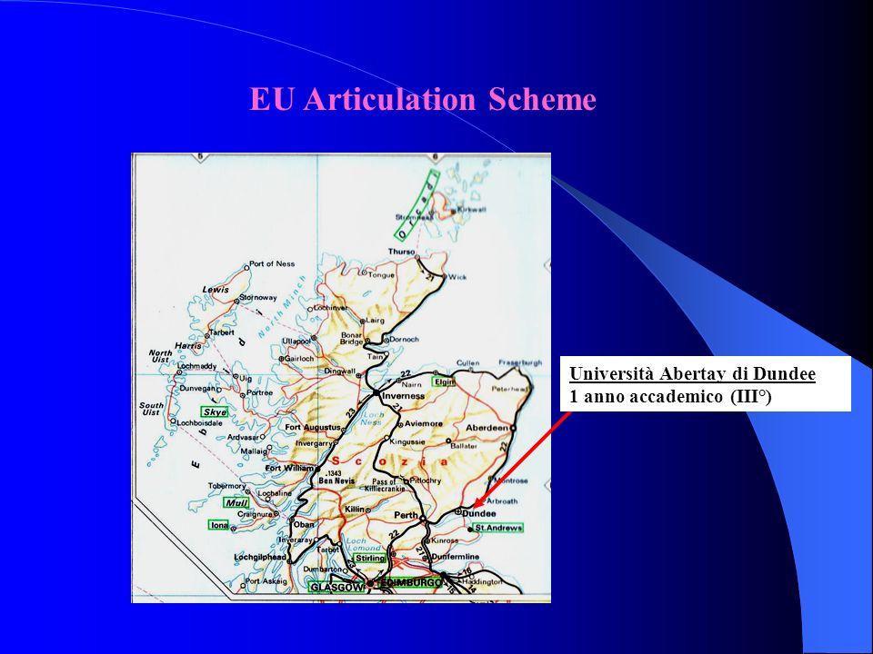 EU Articulation Scheme Università Abertay di Dundee 1 anno accademico (III°)