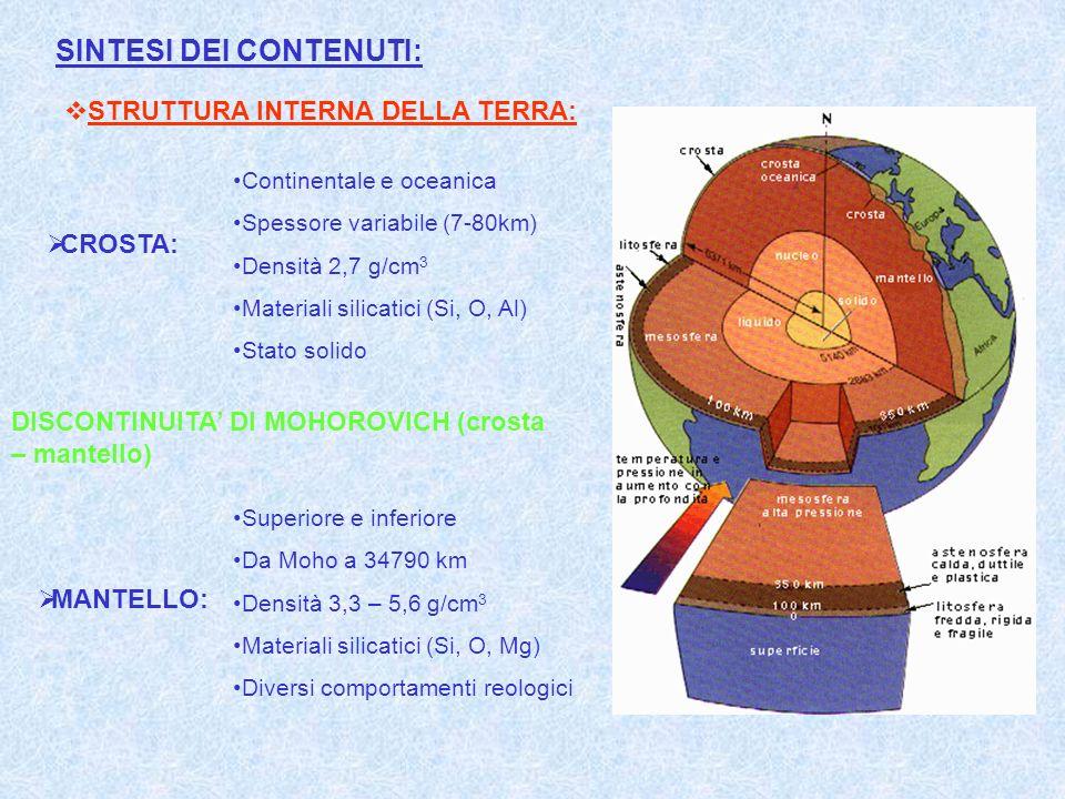 STRUTTURA INTERNA DELLA TERRA: Continentale e oceanica Spessore variabile (7-80km) Densità 2,7 g/cm 3 Materiali silicatici (Si, O, Al) Stato solido DI