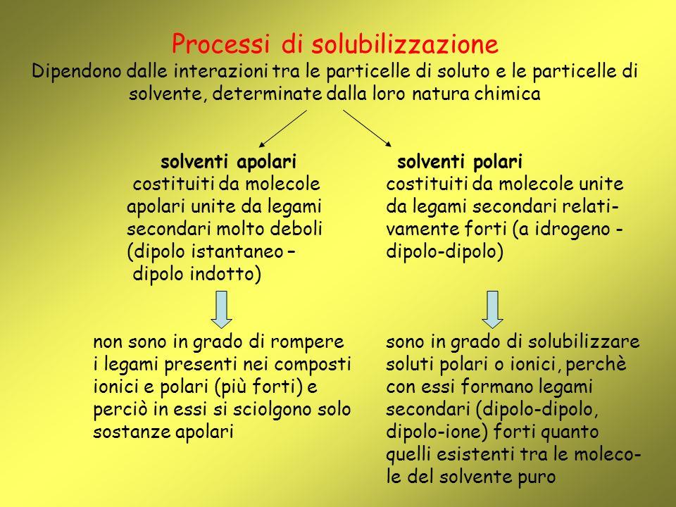 Processi di solubilizzazione Dipendono dalle interazioni tra le particelle di soluto e le particelle di solvente, determinate dalla loro natura chimica solventi apolari solventi polari costituiti da molecole costituiti da molecole unite apolari unite da legami da legami secondari relati- secondari molto deboli vamente forti (a idrogeno - (dipolo istantaneo – dipolo-dipolo) dipolo indotto) non sono in grado di rompere sono in grado di solubilizzare i legami presenti nei composti soluti polari o ionici, perchè ionici e polari (più forti) e con essi formano legami perciò in essi si sciolgono solo secondari (dipolo-dipolo, sostanze apolari dipolo-ione) forti quanto quelli esistenti tra le moleco- le del solvente puro