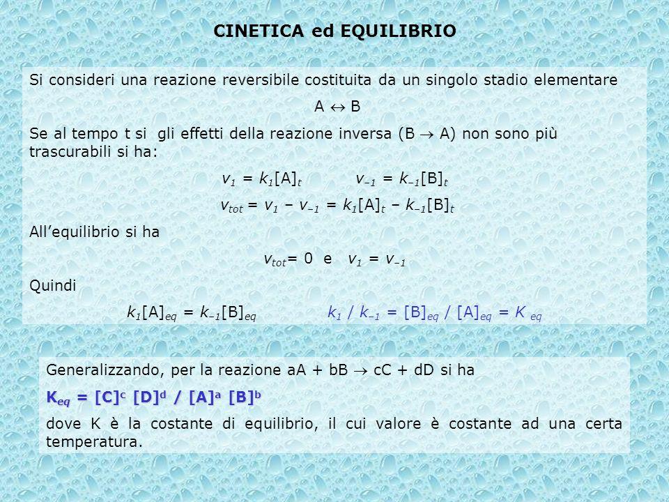 CINETICA ed EQUILIBRIO Si consideri una reazione reversibile costituita da un singolo stadio elementare A B Se al tempo t si gli effetti della reazion