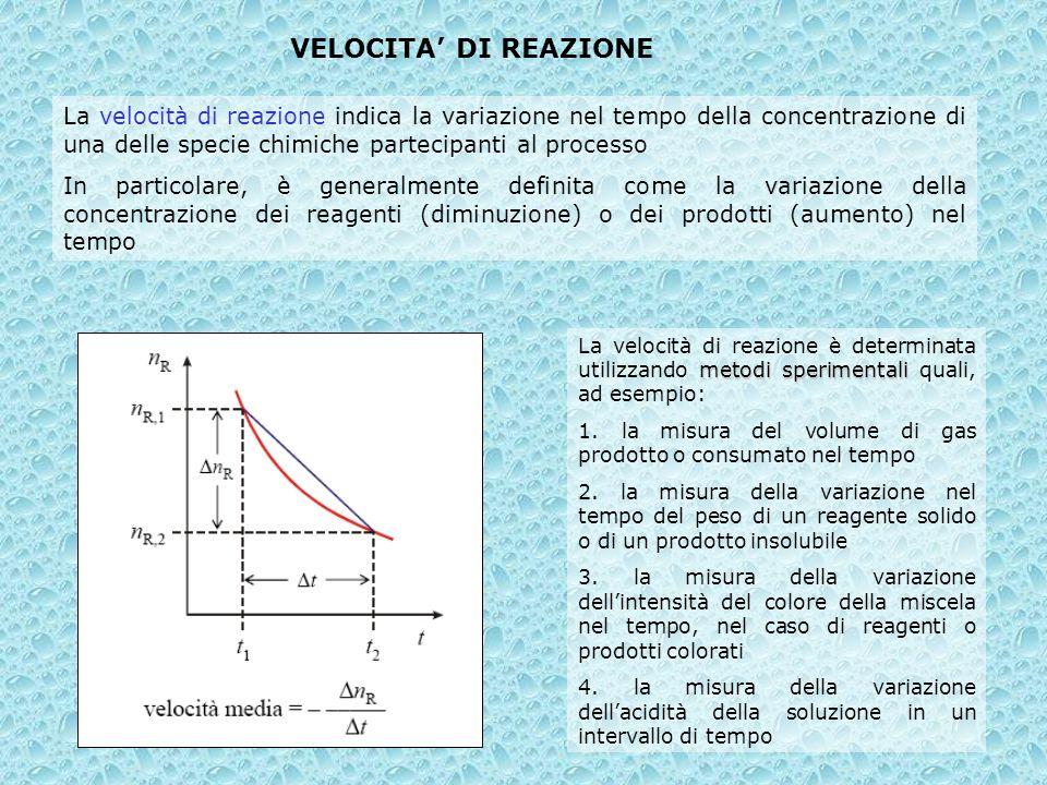 VELOCITA DI REAZIONE La velocità di reazione indica la variazione nel tempo della concentrazione di una delle specie chimiche partecipanti al processo