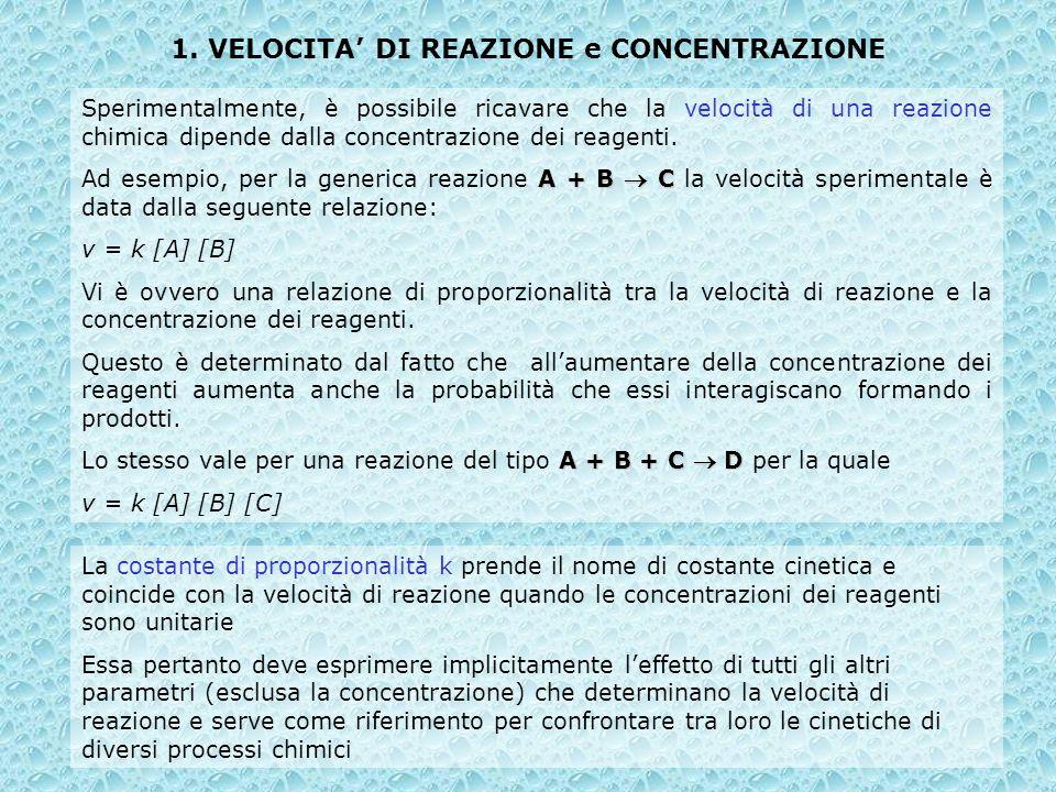 1. VELOCITA DI REAZIONE e CONCENTRAZIONE Sperimentalmente, è possibile ricavare che la velocità di una reazione chimica dipende dalla concentrazione d