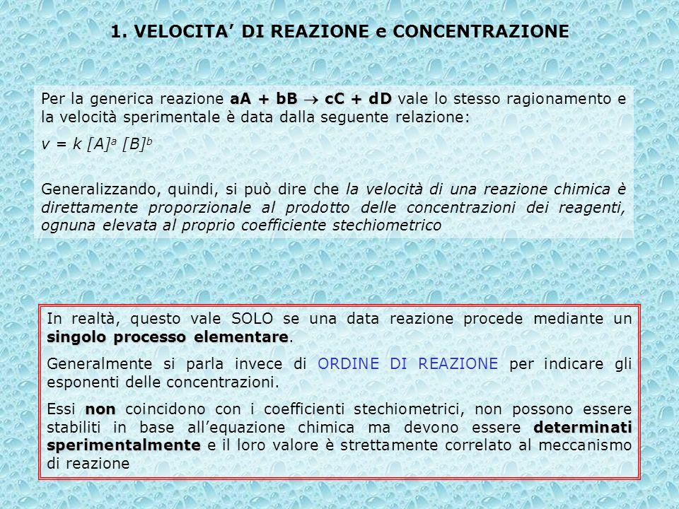 1. VELOCITA DI REAZIONE e CONCENTRAZIONE aA + bB cC+ dD Per la generica reazione aA + bB cC + dD vale lo stesso ragionamento e la velocità sperimental