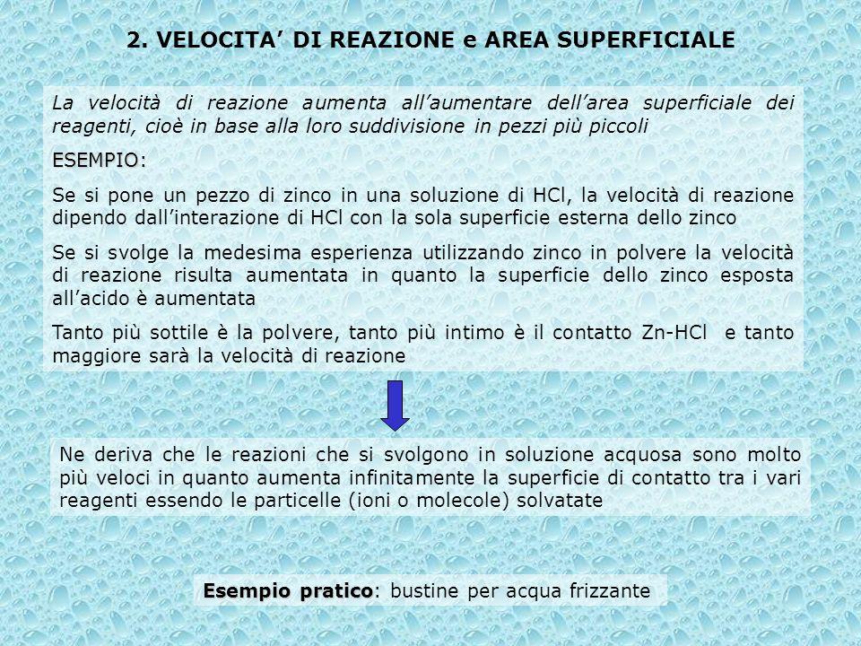 2. VELOCITA DI REAZIONE e AREA SUPERFICIALE La velocità di reazione aumenta allaumentare dellarea superficiale dei reagenti, cioè in base alla loro su