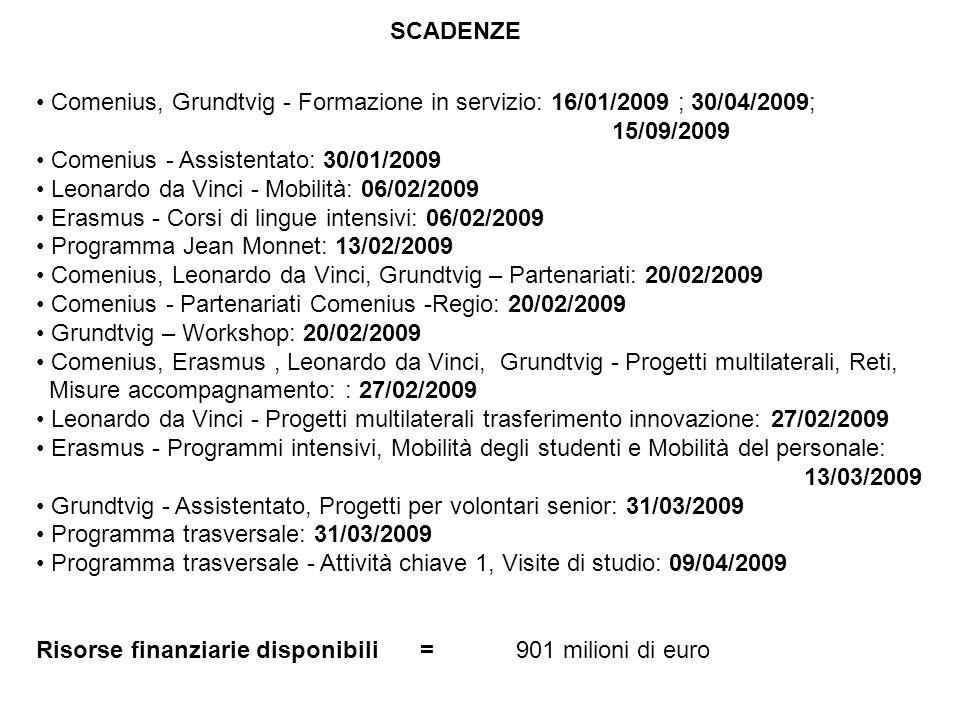 Comenius, Grundtvig - Formazione in servizio: 16/01/2009 ; 30/04/2009; 15/09/2009 Comenius - Assistentato: 30/01/2009 Leonardo da Vinci - Mobilità: 06/02/2009 Erasmus - Corsi di lingue intensivi: 06/02/2009 Programma Jean Monnet: 13/02/2009 Comenius, Leonardo da Vinci, Grundtvig – Partenariati: 20/02/2009 Comenius - Partenariati Comenius -Regio: 20/02/2009 Grundtvig – Workshop: 20/02/2009 Comenius, Erasmus, Leonardo da Vinci, Grundtvig - Progetti multilaterali, Reti, Misure accompagnamento: : 27/02/2009 Leonardo da Vinci - Progetti multilaterali trasferimento innovazione: 27/02/2009 Erasmus - Programmi intensivi, Mobilità degli studenti e Mobilità del personale: 13/03/2009 Grundtvig - Assistentato, Progetti per volontari senior: 31/03/2009 Programma trasversale: 31/03/2009 Programma trasversale - Attività chiave 1, Visite di studio: 09/04/2009 Risorse finanziarie disponibili=901 milioni di euro SCADENZE