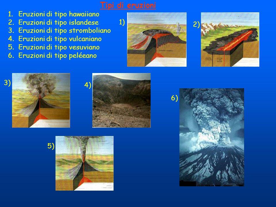Tipi di eruzioni 1.Eruzioni di tipo hawaiiano 2.Eruzioni di tipo islandese 3.Eruzioni di tipo stromboliano 4.Eruzioni di tipo vulcaniano 5.Eruzioni di