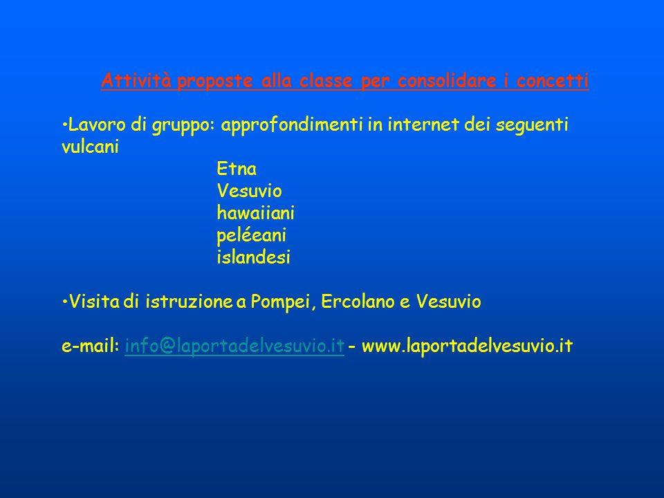 Attività proposte alla classe per consolidare i concetti Lavoro di gruppo: approfondimenti in internet dei seguenti vulcani Etna Vesuvio hawaiiani pel