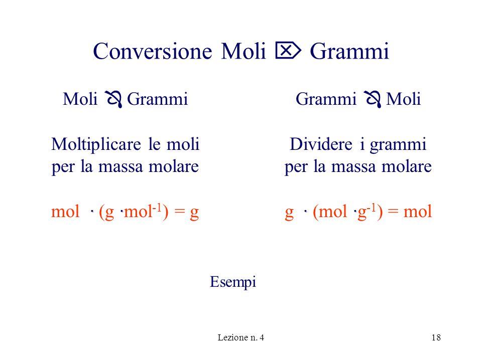 Lezione n. 418 Conversione Moli Grammi Moli Grammi Moltiplicare le moli per la massa molare · · mol · (g ·mol -1 ) = g Grammi Moli Dividere i grammi p