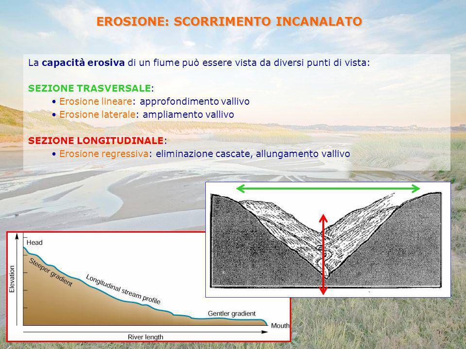EROSIONE: SCORRIMENTO INCANALATO La capacità erosiva di un fiume può essere vista da diversi punti di vista: SEZIONE TRASVERSALE: Erosione lineare: ap