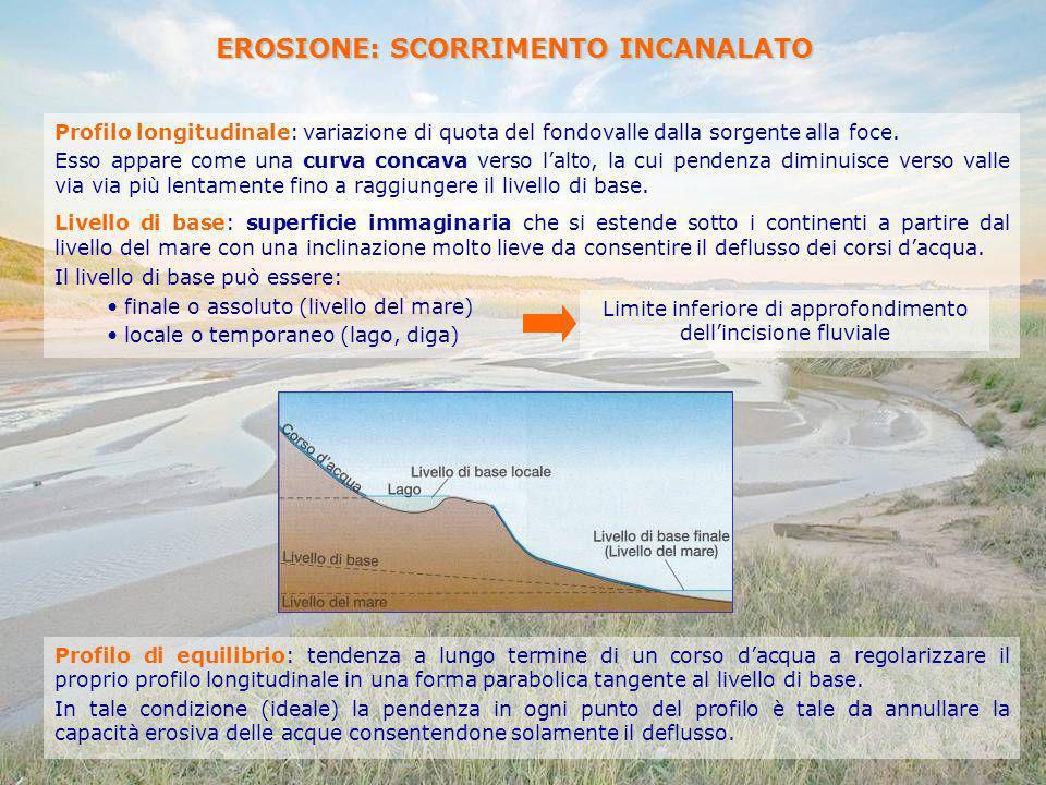 EROSIONE: SCORRIMENTO INCANALATO Profilo longitudinale: variazione di quota del fondovalle dalla sorgente alla foce. Esso appare come una curva concav