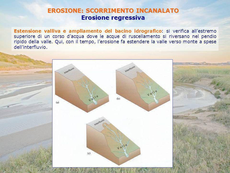 EROSIONE: SCORRIMENTO INCANALATO Erosione regressiva Estensione valliva e ampliamento del bacino idrografico: si verifica allestremo superiore di un c