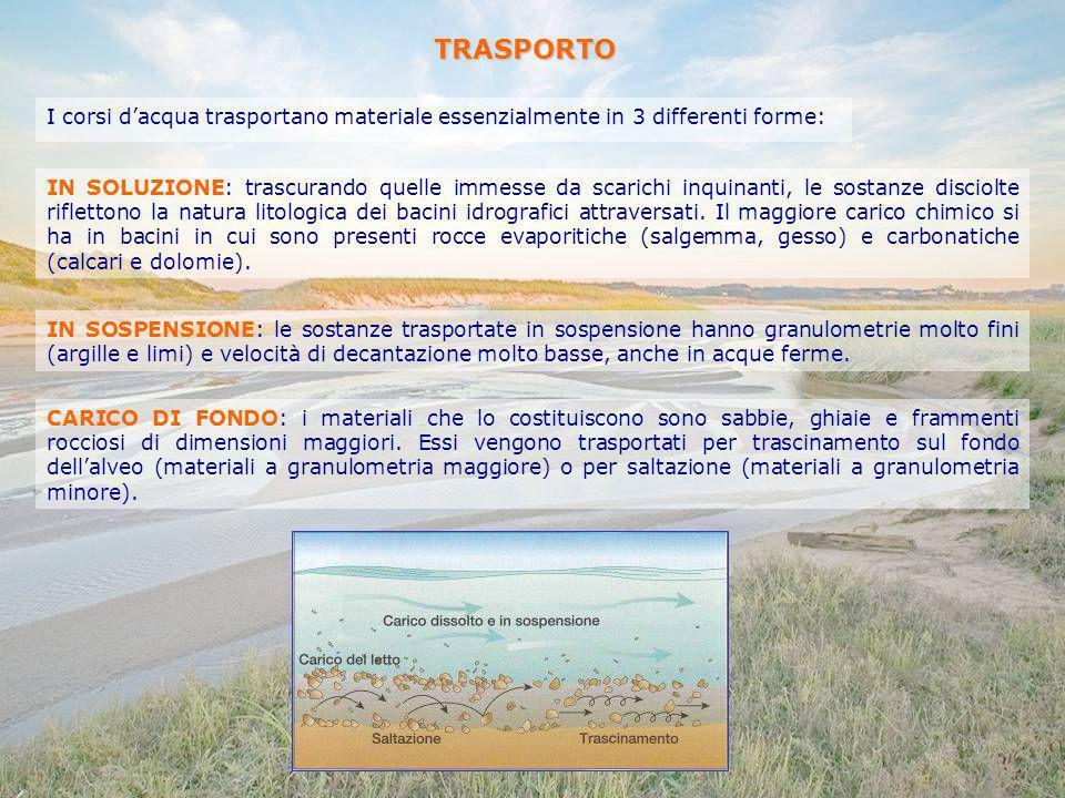 TRASPORTO I corsi dacqua trasportano materiale essenzialmente in 3 differenti forme: IN SOLUZIONE: trascurando quelle immesse da scarichi inquinanti,