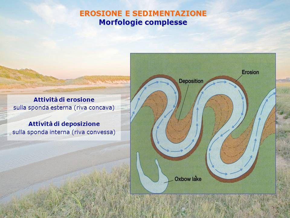 EROSIONE E SEDIMENTAZIONE Morfologie complesse Attività di erosione sulla sponda esterna (riva concava) Attività di deposizione sulla sponda interna (