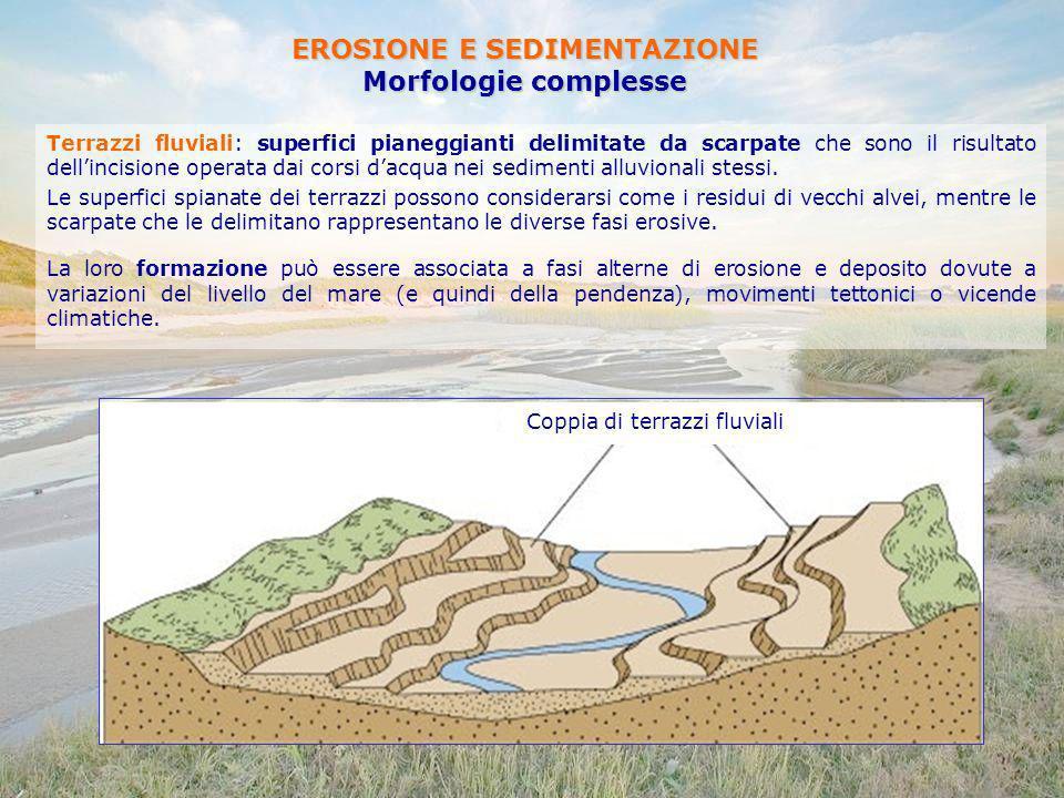 EROSIONE E SEDIMENTAZIONE Morfologie complesse Terrazzi fluviali: superfici pianeggianti delimitate da scarpate che sono il risultato dellincisione op