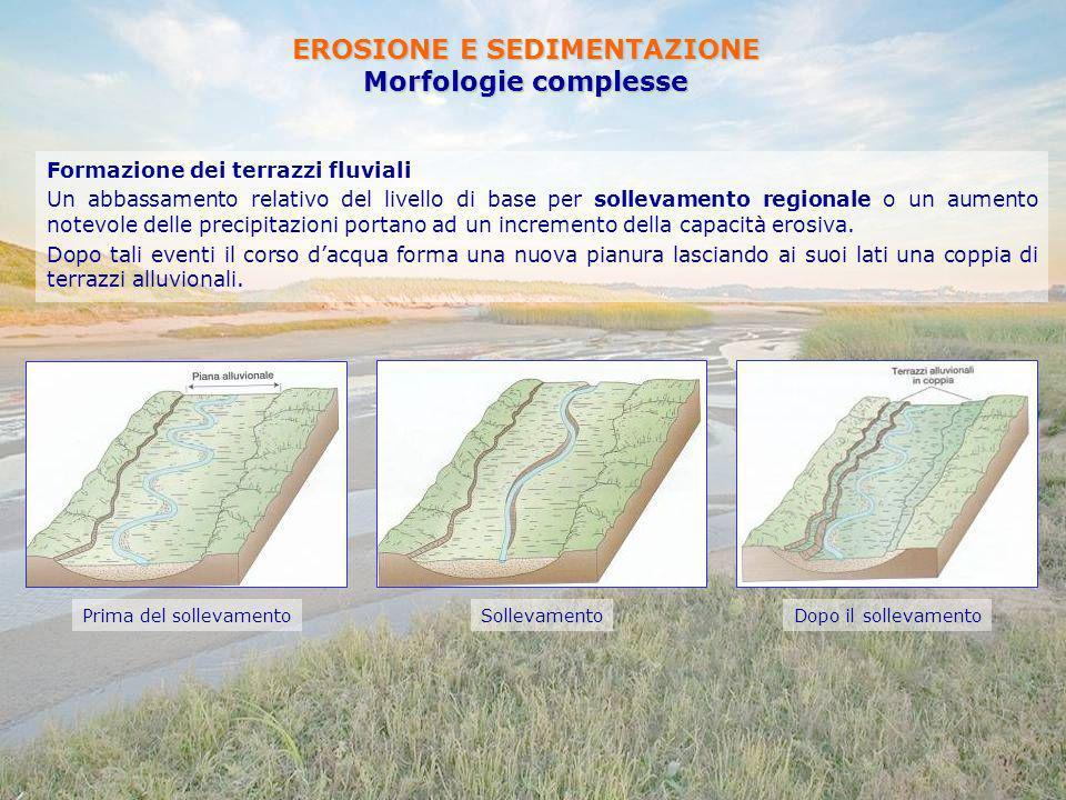 EROSIONE E SEDIMENTAZIONE Morfologie complesse Formazione dei terrazzi fluviali Un abbassamento relativo del livello di base per sollevamento regional