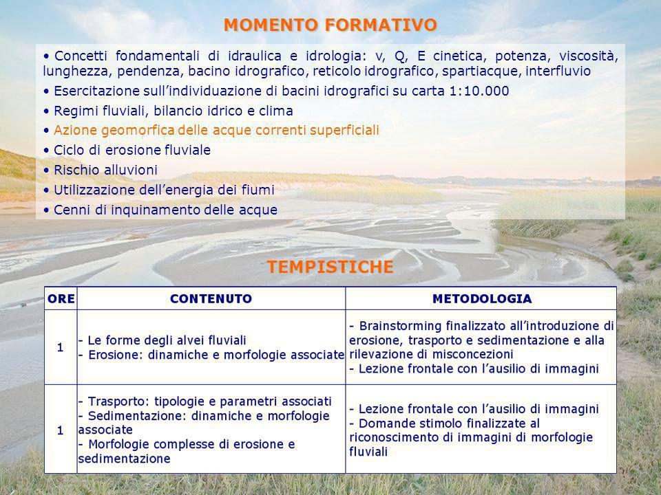 TEMPISTICHE MOMENTO FORMATIVO Concetti fondamentali di idraulica e idrologia: v, Q, E cinetica, potenza, viscosità, lunghezza, pendenza, bacino idrogr
