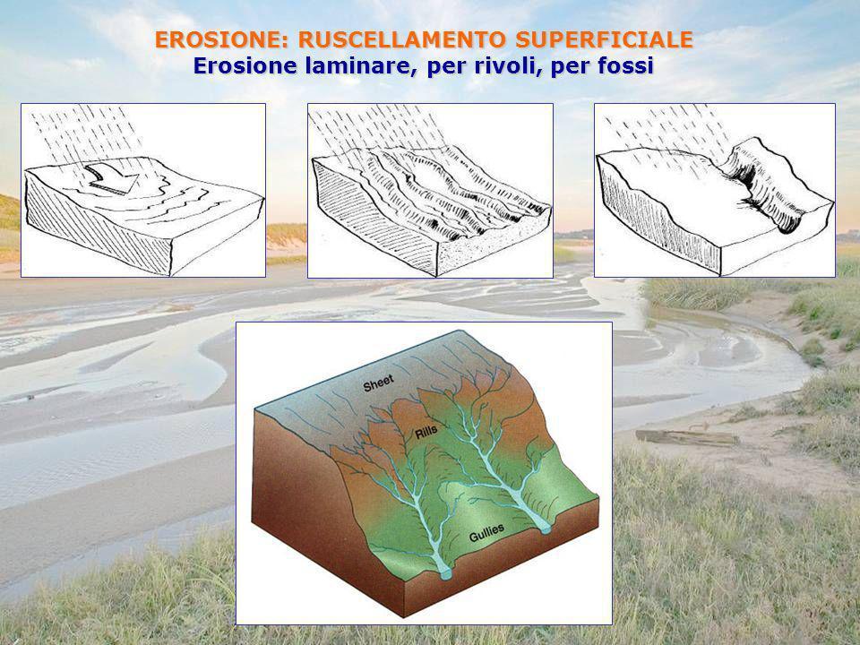 EROSIONE: RUSCELLAMENTO SUPERFICIALE Erosione laminare, per rivoli, per fossi