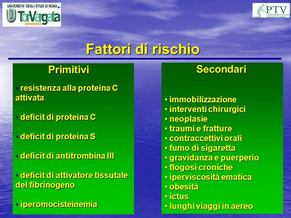 Fattori di rischio Primitivi resistenza alla proteina C attivata resistenza alla proteina C attivata deficit di proteina C deficit di proteina C defic