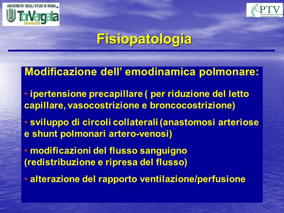 Fisiopatologia Modificazione dell emodinamica polmonare: ipertensione precapillare ( per riduzione del letto capillare, vasocostrizione e broncocostri