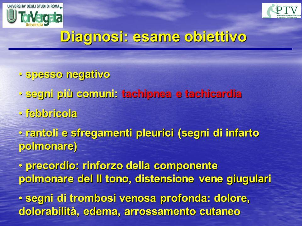 Diagnosi: esame obiettivo spesso negativo spesso negativo segni più comuni: tachipnea e tachicardia segni più comuni: tachipnea e tachicardia febbrico
