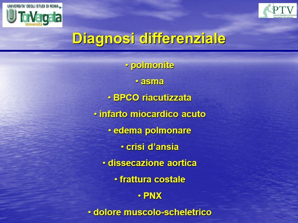 Diagnosi differenziale polmonite polmonite asma asma BPCO riacutizzata BPCO riacutizzata infarto miocardico acuto infarto miocardico acuto edema polmo