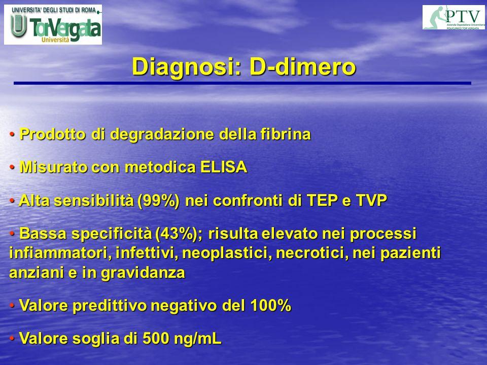 Diagnosi: D-dimero Prodotto di degradazione della fibrina Prodotto di degradazione della fibrina Misurato con metodica ELISA Misurato con metodica ELI