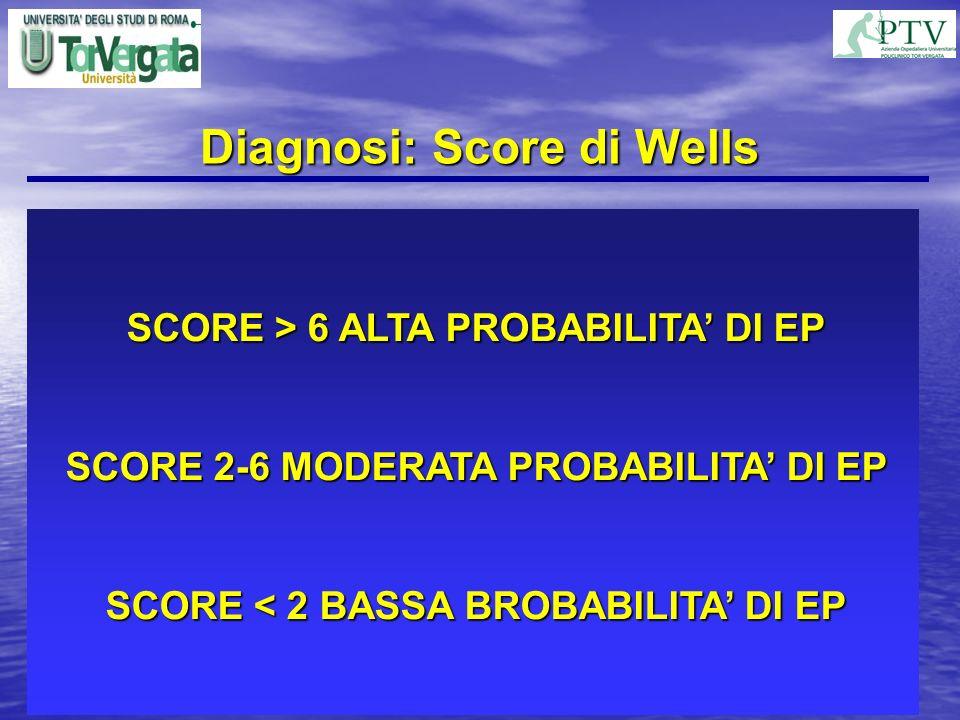 Diagnosi: Score di Wells VARIABILISCORE Segni clinici e sintomi di TVP 3.0 FC >100 1.5 Immobilizzazione (> 3 giorni) 1.5 Chirurgia maggiore (4 settima