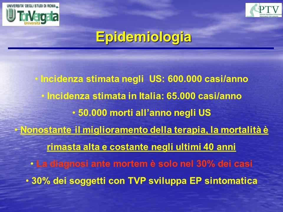 Terapia anticoagulante: EPARINA PIETRA MILIARE NELLA GESTIONE INIZIALE DELLEMBOLIA POLMONARE ACUTA eparina non frazionata (UFH) eparina non frazionata (UFH) promuove linattivazione della trombina e dei fattori Xa e XIa da parte dellantitrombina III è somministrata per via endovenosa il grado di scoagulazione è indicato con l aPTT (tempo di tromboplastina parziale attivato) dose: bolo di 80 UI/Kg, poi infusione continua di 18 UI/Kg/ora antidoto: solfato di protamina