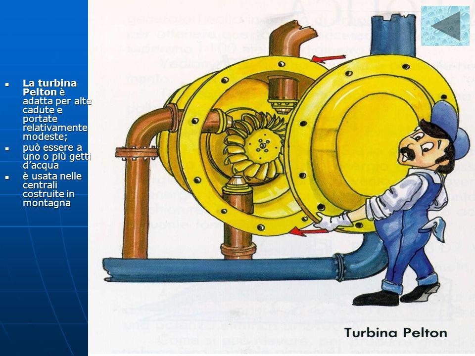 La turbina Pelton è adatta per alte cadute e portate relativamente modeste; La turbina Pelton è adatta per alte cadute e portate relativamente modeste