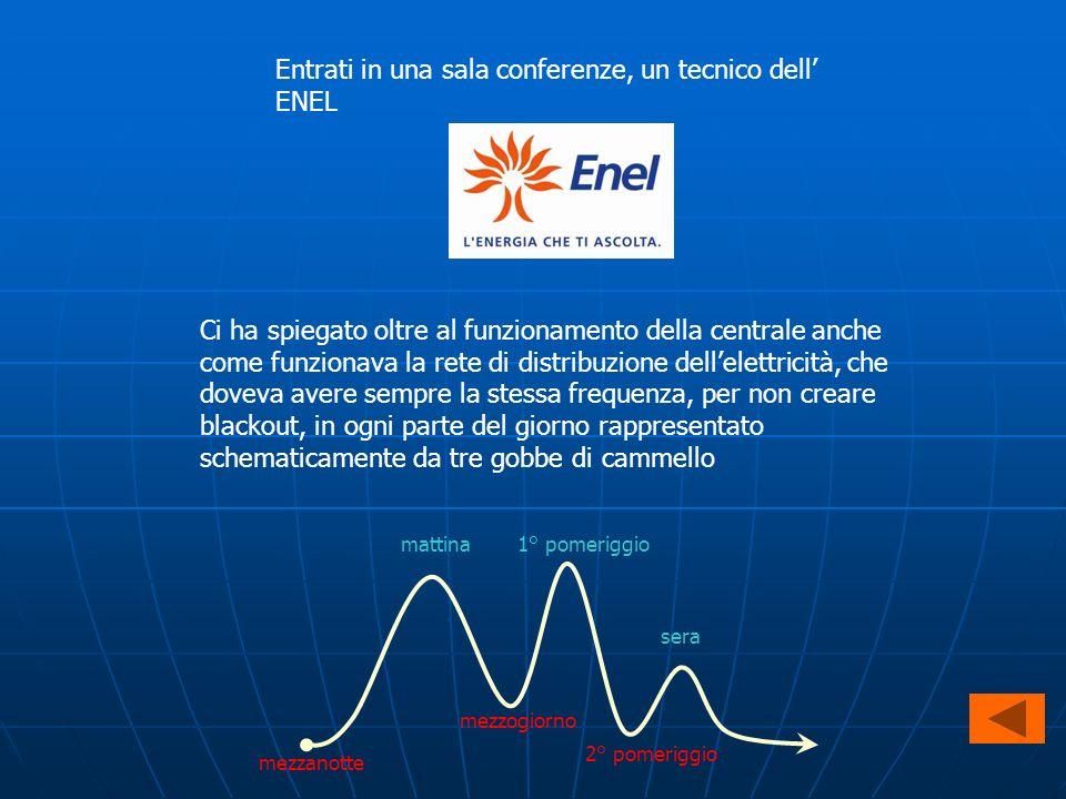 Entrati in una sala conferenze, un tecnico dell ENEL Ci ha spiegato oltre al funzionamento della centrale anche come funzionava la rete di distribuzio