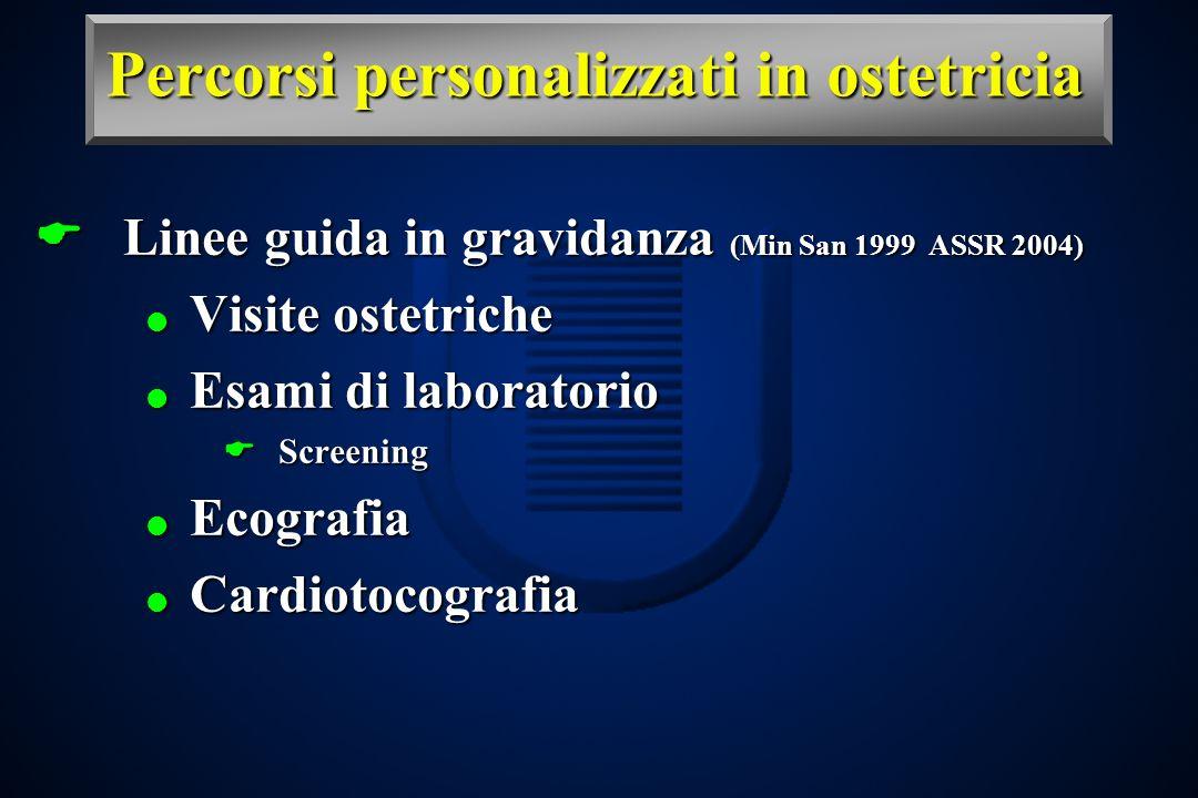 Percorsi personalizzati in ostetricia Linee guida in gravidanza (Min San 1999 ASSR 2004) Linee guida in gravidanza (Min San 1999 ASSR 2004) Visite ost