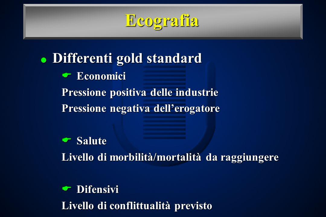Ecografia Differenti gold standard Differenti gold standard Economici Economici Pressione positiva delle industrie Pressione negativa dellerogatore Sa