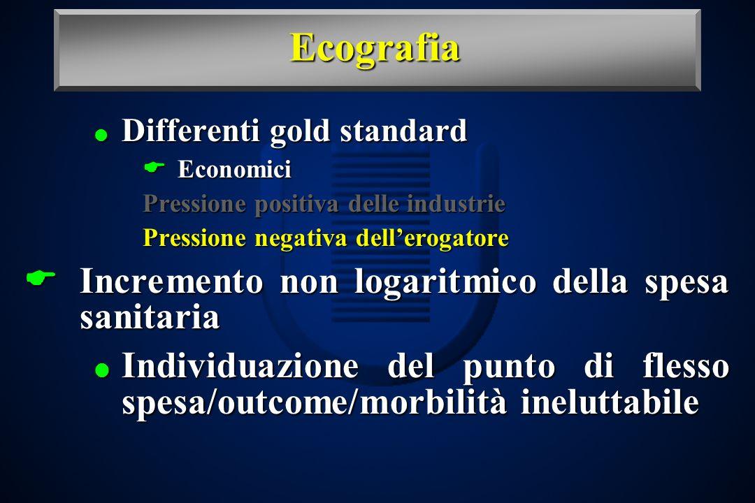 Ecografia Differenti gold standard Differenti gold standard Economici Economici Pressione positiva delle industrie Pressione negativa dellerogatore In