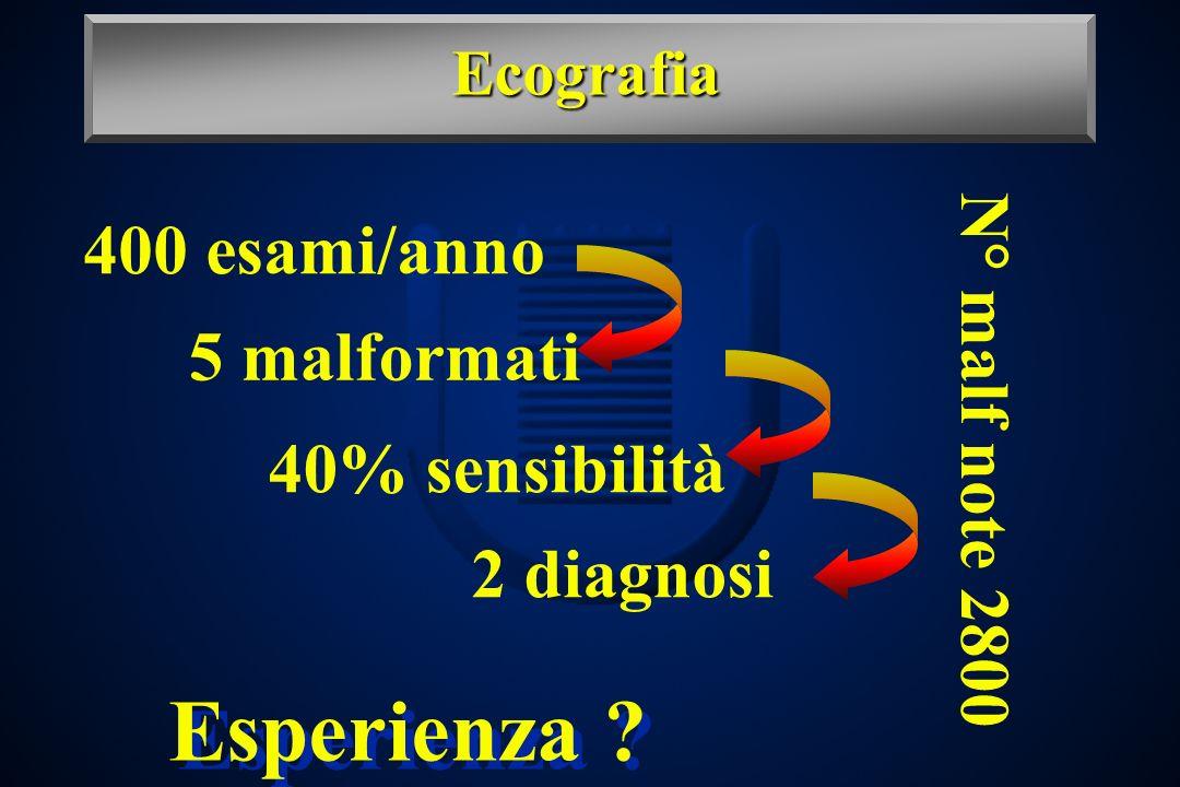 Ecografia 400 esami/anno 5 malformati 40% sensibilità 2 diagnosi N° malf note 2800 Esperienza ?