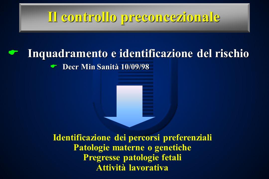 Il controllo preconcezionale Inquadramento e identificazione del rischio Inquadramento e identificazione del rischio Decr Min Sanità 10/09/98 Decr Min