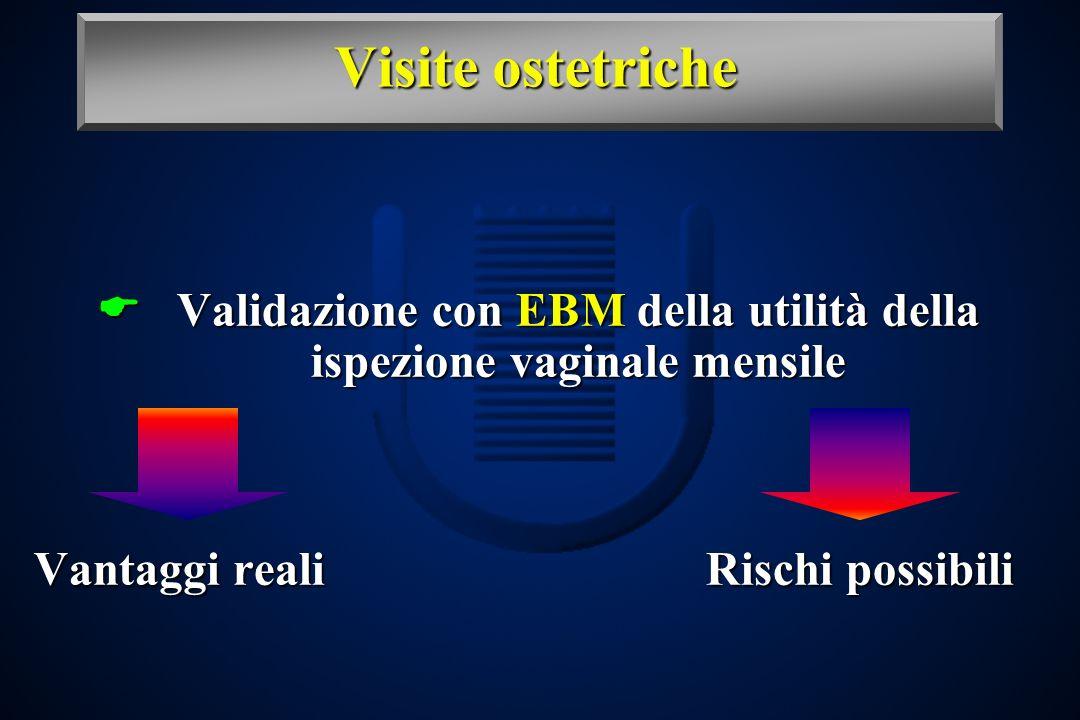 Visite ostetriche Validazione con EBM della utilità della ispezione vaginale mensile Validazione con EBM della utilità della ispezione vaginale mensile Vantaggi realiRischi possibili