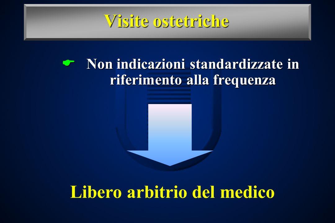 Visite ostetriche Non indicazioni standardizzate in riferimento alla frequenza Non indicazioni standardizzate in riferimento alla frequenza Libero arbitrio del medico