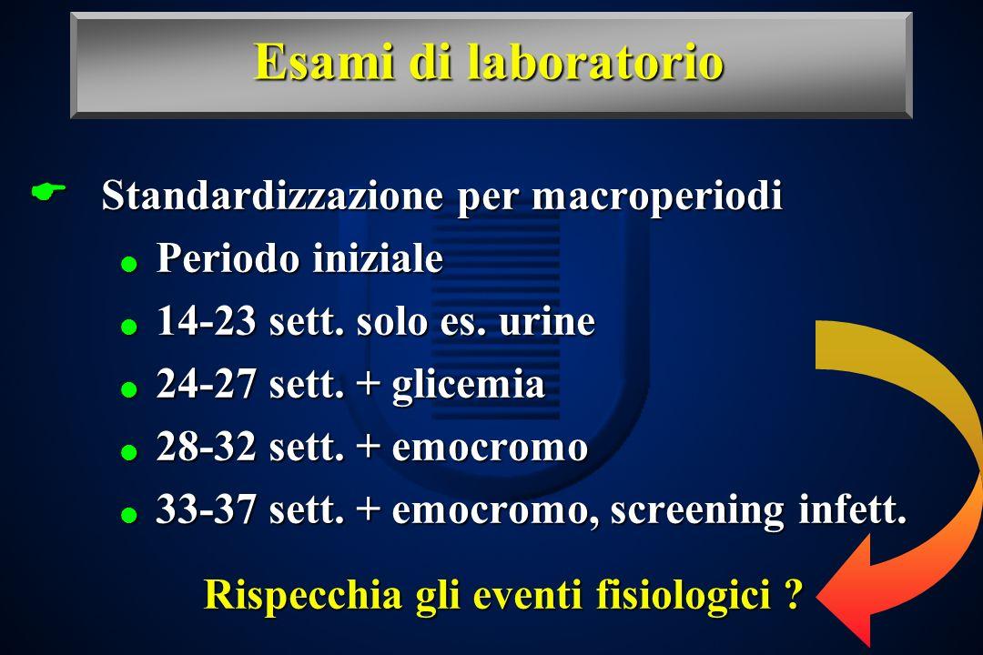 Esami di laboratorio Standardizzazione per macroperiodi Standardizzazione per macroperiodi Periodo iniziale Periodo iniziale 14-23 sett. solo es. urin