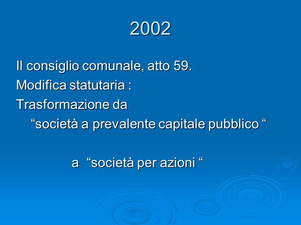 2002 Il consiglio comunale, atto 59. Modifica statutaria : Trasformazione da società a prevalente capitale pubblico società a prevalente capitale pubb