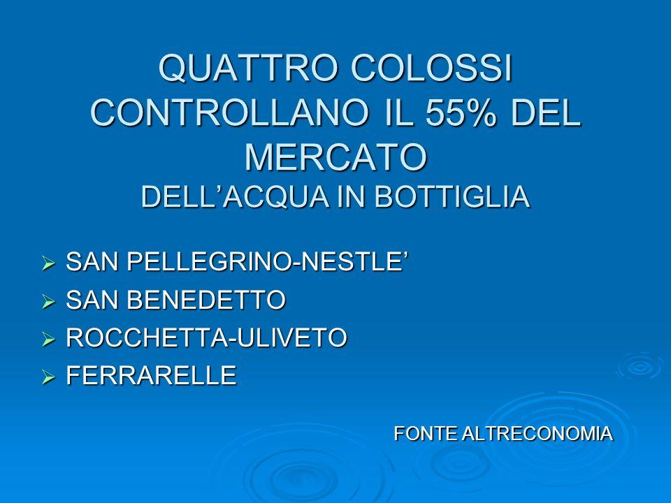 QUATTRO COLOSSI CONTROLLANO IL 55% DEL MERCATO DELLACQUA IN BOTTIGLIA SAN PELLEGRINO-NESTLE SAN PELLEGRINO-NESTLE SAN BENEDETTO SAN BENEDETTO ROCCHETT