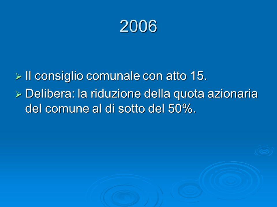 2006 Il consiglio comunale con atto 15. Il consiglio comunale con atto 15. Delibera: la riduzione della quota azionaria del comune al di sotto del 50%