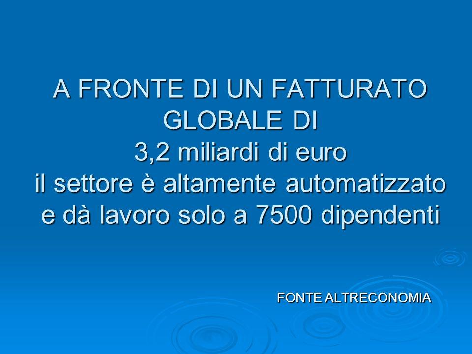 A FRONTE DI UN FATTURATO GLOBALE DI 3,2 miliardi di euro il settore è altamente automatizzato e dà lavoro solo a 7500 dipendenti FONTE ALTRECONOMIA FONTE ALTRECONOMIA