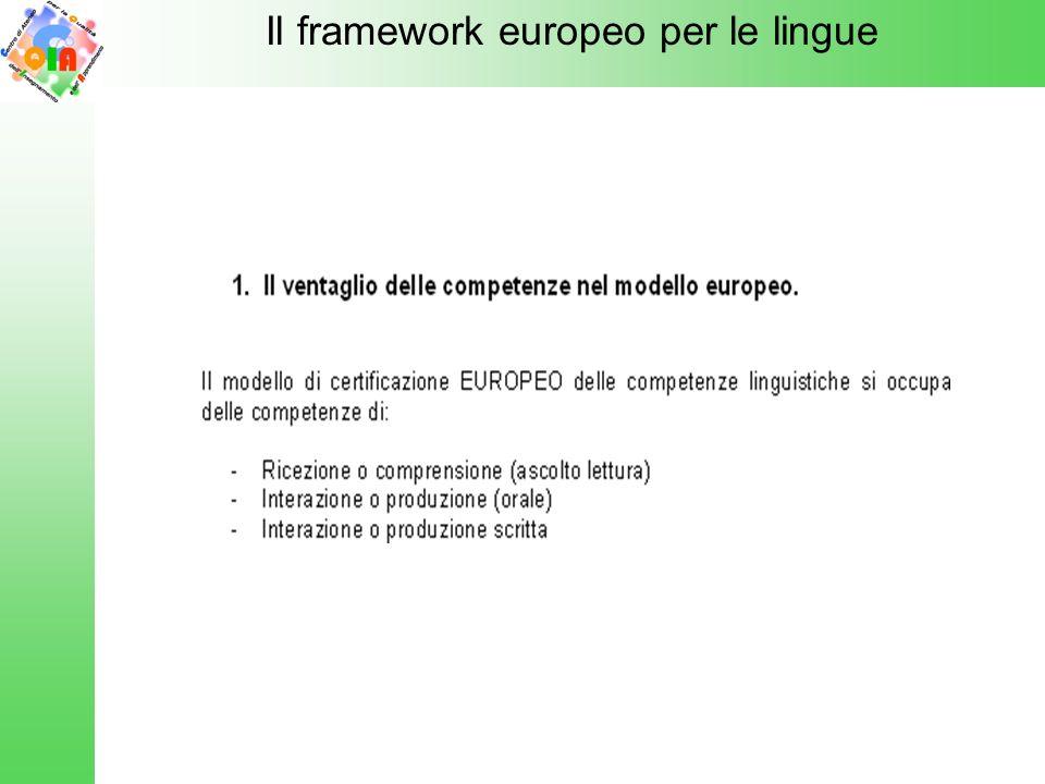Il framework europeo per le lingue