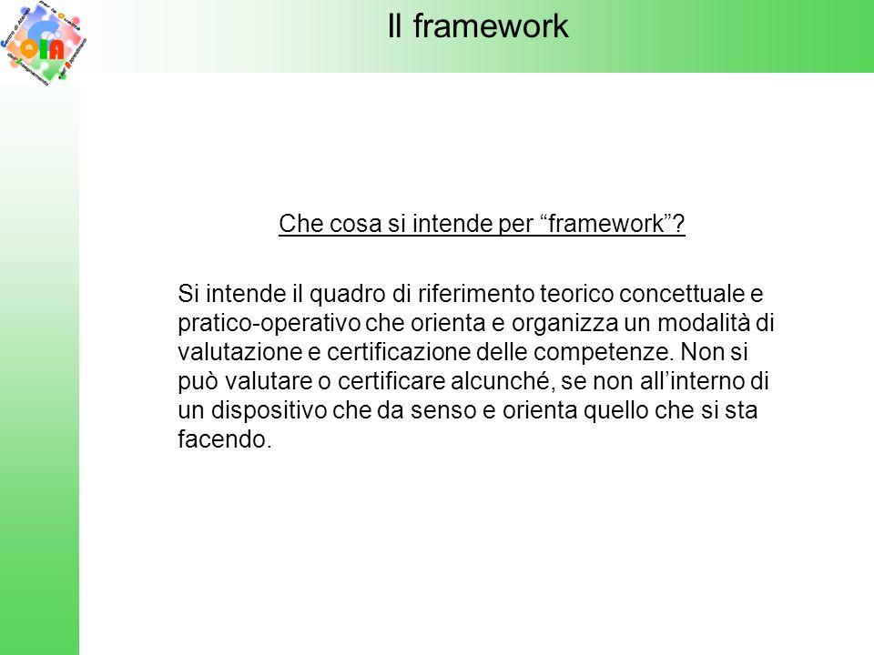 Che cosa si intende per framework.