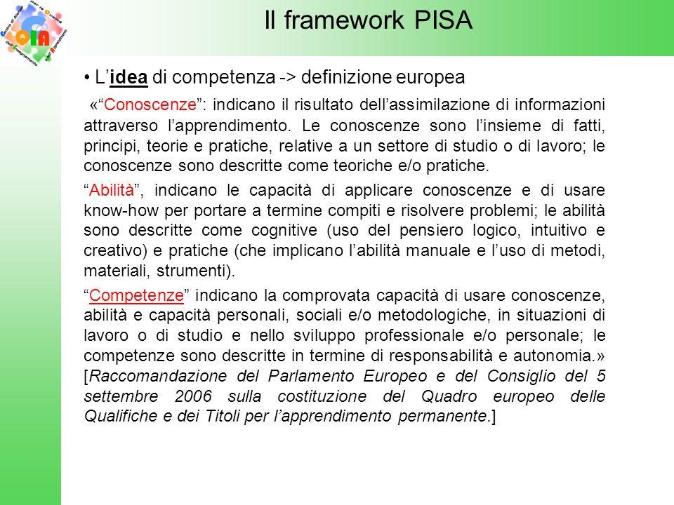 Lidea di competenza -> definizione europea «Conoscenze: indicano il risultato dellassimilazione di informazioni attraverso lapprendimento.