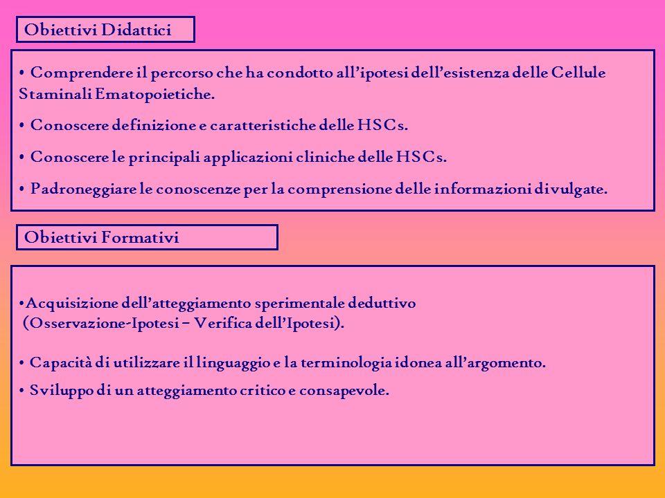 Scansione Temporale e Metodologie OreSintesi dei ContenutiMetodologie 2h2h -Scoperta cellule staminali ematopoietiche (HSCs) -Caratteristiche HSCs -Lezione Frontale - Lavagna 1h1h Applicazioni Cliniche delle HSCs -Lezione Frontale - Lavagna 1h1h -Identificazione delle HSCs - FACS -Lezione Frontale - Lavagna Mattina Visita al laboratorio di Ematologia e Processazione di Cellule Staminali 2h2h Relazione + Saggio Breve