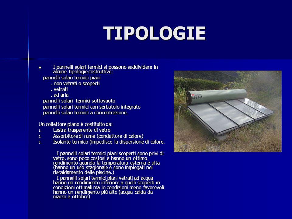 TIPOLOGIE I pannelli solari termici si possono suddividere in alcune tipologie costruttive: I pannelli solari termici si possono suddividere in alcune tipologie costruttive: pannelli solari termici piani pannelli solari termici piani.